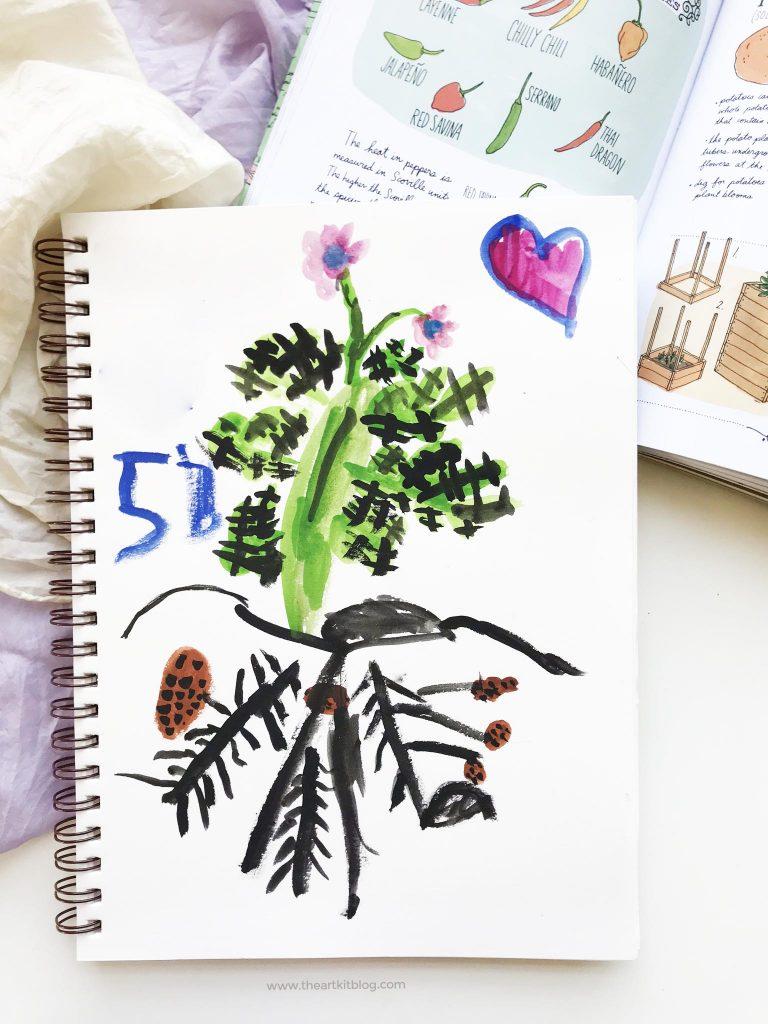 week 3 the playful pioneers watercolor potato plant 2