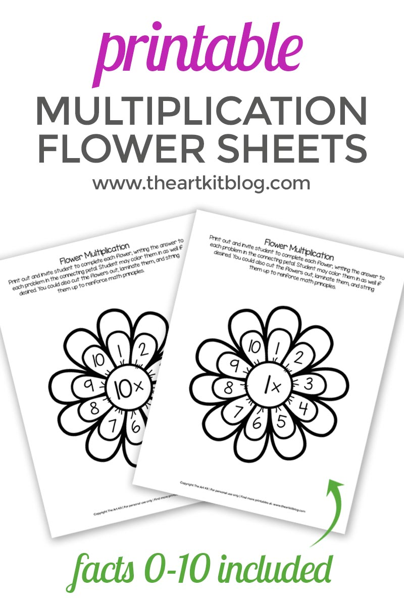photo relating to Flowers Printable identify Flower Multiplication Worksheets for Little ones - Printable Pack